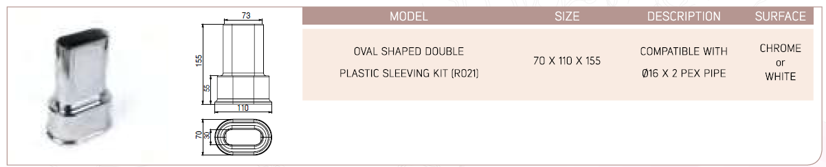 Oval Shaped Double Plastic Sleeving Kit (R021)